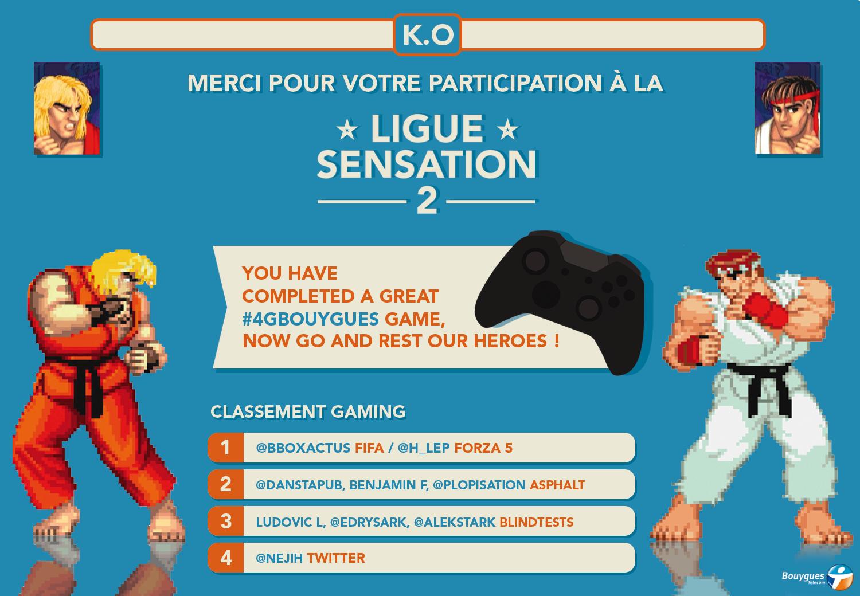 Podium Ligue Sensation 2