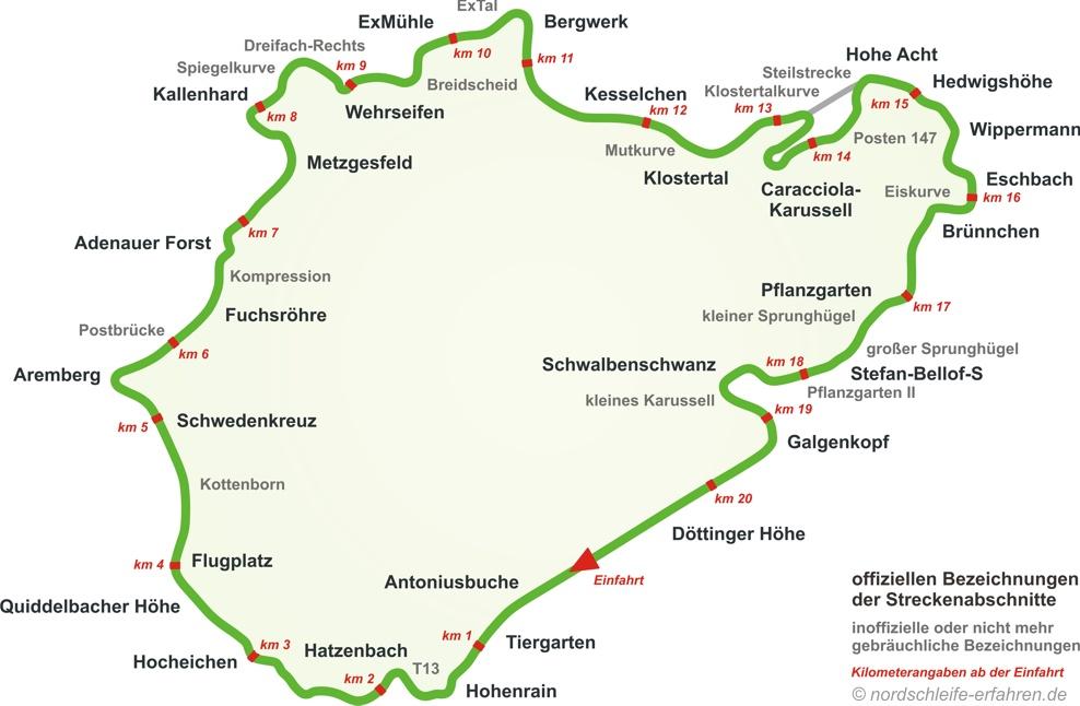 nordschleife-streckenplan