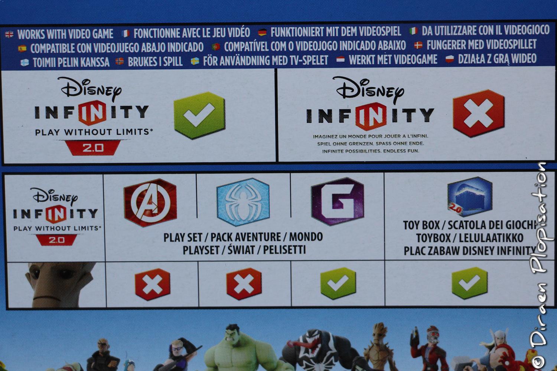 Le tableau de compatibilité de Groot